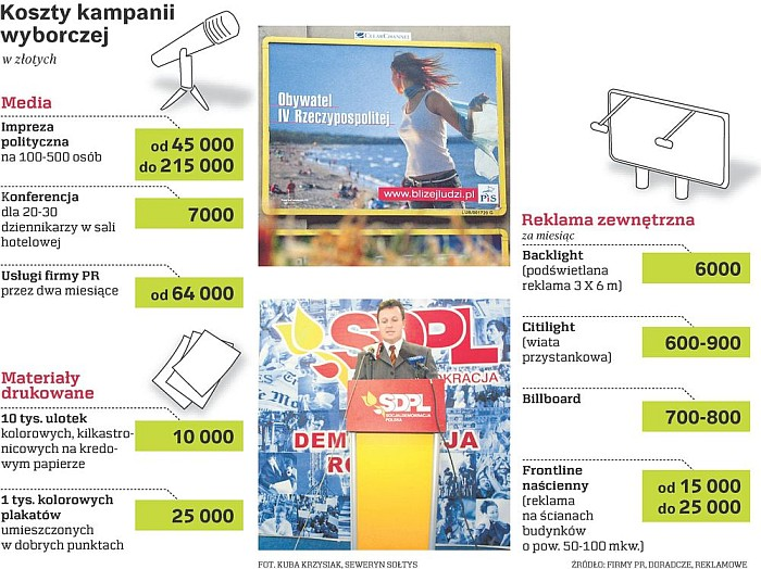koszty_kampanii_wyborczej